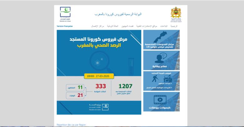 Photo of تسجيل 58 حالة جديدة بفيروس كورونا المستجد ـ كوفيد 19 ـ بالمغرب يومه الجمعة ليرتفع العدد الى 333