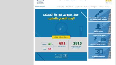 Photo of تسجيل 49 حالة مؤكدة بالاصابة بفيروس كورونا ـ كوفيد19 ـ بالمغرب …و7 وفيات جديدة خلال 24 ساعة