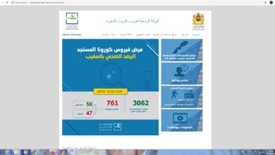 Photo of تسجيل 70 حالة جديدة بالاصابة بفيروس كورونا ـ كوفيد19 ـ بالمغرب …مع ارتفاع في حالات الشفاء  خلال 24 ساعة الأخيرة