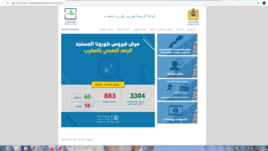Photo of تسجيل 122 حالة جديدة مصابة بفيروس كورونا المستجد بالمغرب خلال 24 ساعة الأخيرة