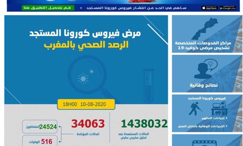 Photo of وزارة الصحة: كوفيد-19.. تسجيل (826) إصابة جديدة و1177 حالة شفاء خلال الـ24 ساعة الماضية