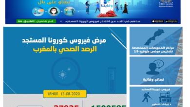 Photo of وزارة الصحة: كوفيد-19.. تسجسل (1241) إصابة جديدة و 1010 حالة شفاء خلال الـ24 ساعة الماضية